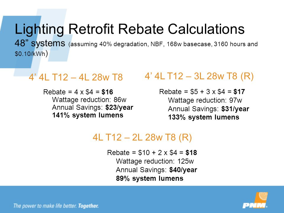 Lighting Retrofit Rebate Calculations 48 systems (assuming 40% degradation, NBF, 168w basecase, 3160 hours and $0.10/kWh ) 4' 4L T12 – 4L 28w T8 Rebate = 4 x $4 = $16 Wattage reduction: 86w Annual Savings: $23/year 141% system lumens 4L T12 – 2L 28w T8 (R) Rebate = $10 + 2 x $4 = $18 Wattage reduction: 125w Annual Savings: $40/year 89% system lumens 4' 4L T12 – 3L 28w T8 (R) Rebate = $5 + 3 x $4 = $17 Wattage reduction: 97w Annual Savings: $31/year 133% system lumens