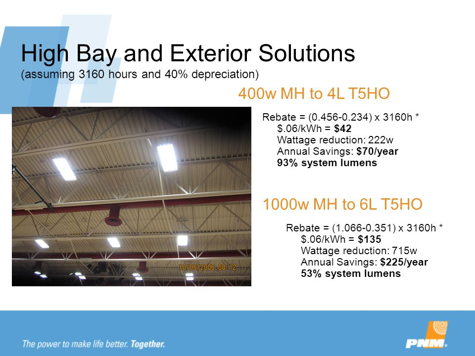 High Bay and Exterior Solutions (assuming 3160 hours and 40% depreciation) 1000w MH to Induction Rebate = (1.066-0.408) x 3160h * $.06/kWh = $142 Wattage reduction: 658w Annual Savings: $207/year 42% system lumens 400w MH to 4L T5HO Rebate = (0.456-0.234) x 3160h * $.06/kWh = $42 Wattage reduction: 222w Annual Savings: $70/year 93% system lumens 1000w MH to 6L T5HO Rebate = (1.066-0.351) x 3160h * $.06/kWh = $135 Wattage reduction: 715w Annual Savings: $225/year 53% system lumens HID to PSMH Rebate = $20 - $45 Wattage reduction: 100-200w Annual Savings: $32-65/year