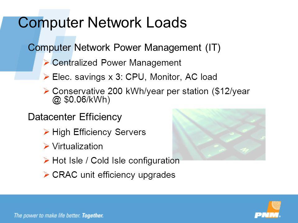 Computer Network Loads Computer Network Power Management (IT)  Centralized Power Management  Elec.