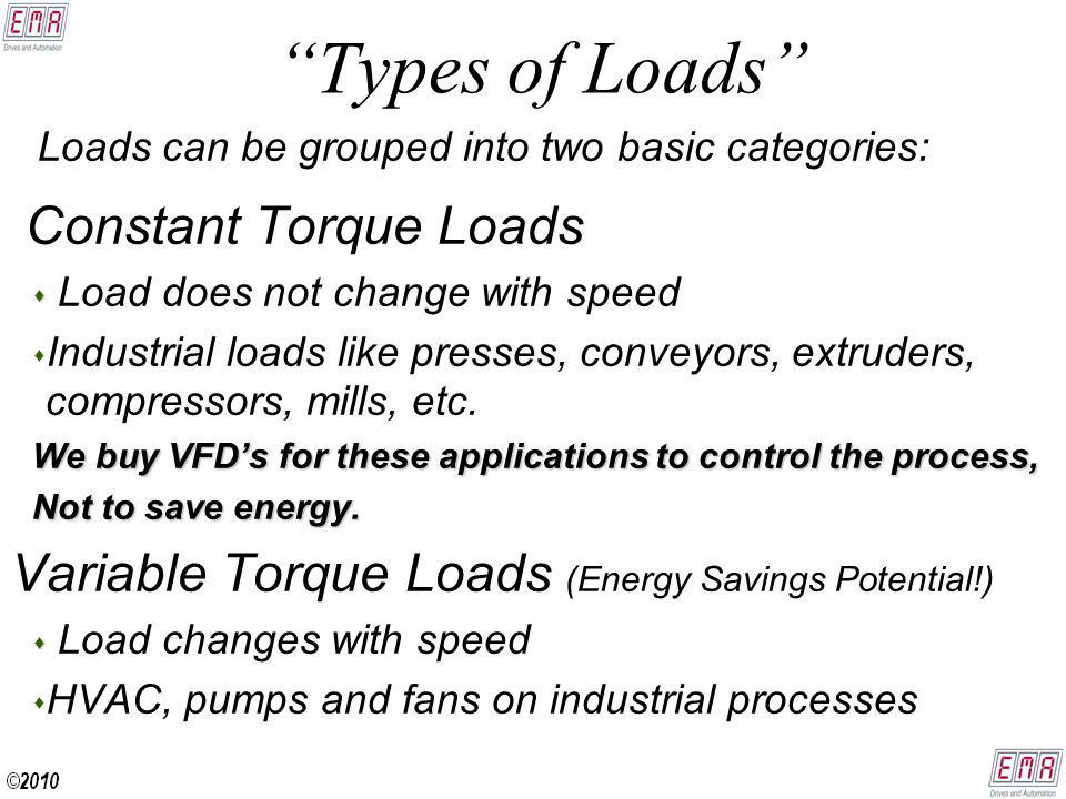 Drives (VFDs) & Energy Savings Heating Ventilation & Air Conditioning (HVAC) Fans & Pumps are some of the largest electrical loads in commercial buildings.