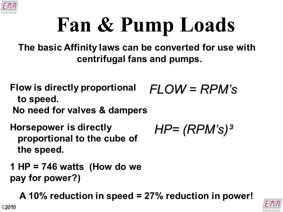 Fan & Pump Loads Flow is directly proportional to speed.