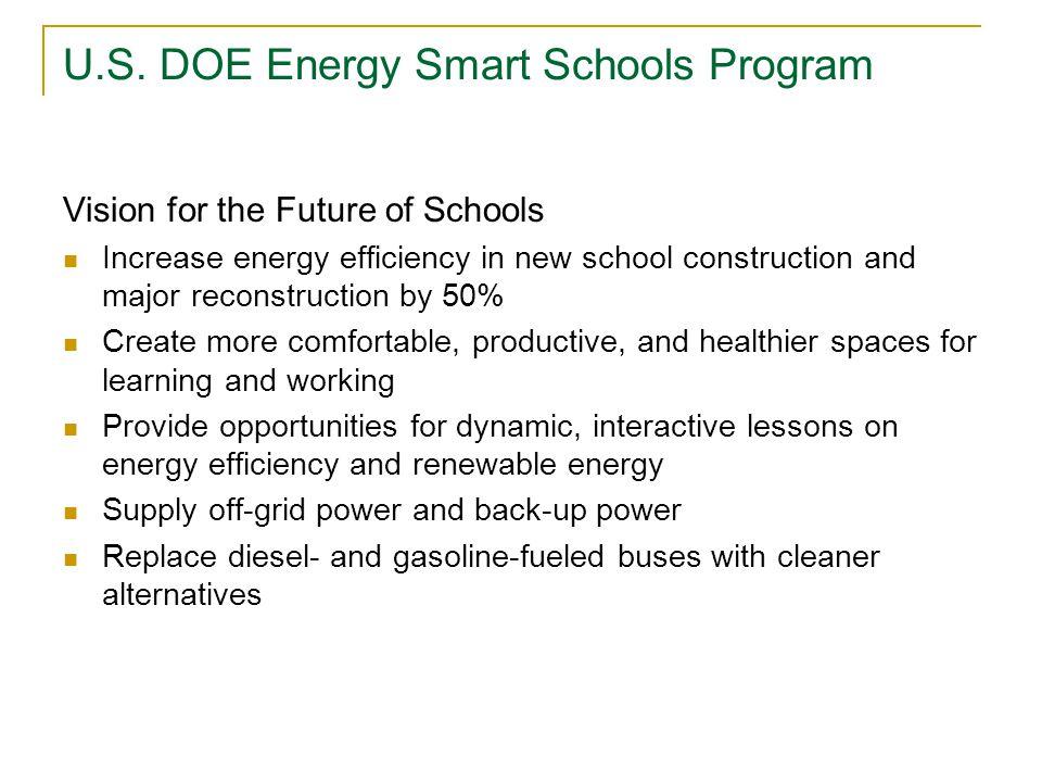 Energy Efficiency Strategies New Construction Major Renovations and Retrofits Energy Management Programs
