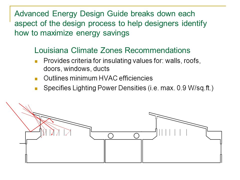 Final Thoughts Energy conservation and efficiency is affordable now, and more affordable over time Select A&E firms who demonstrate innovation and experience with energy efficient design Use an integrated design approach to optimize energy efficiency and LEED rating  Choose trade-offs between LEED categories wisely A comprehensive O&M and Energy Management Plan ensures sustained savings and performance