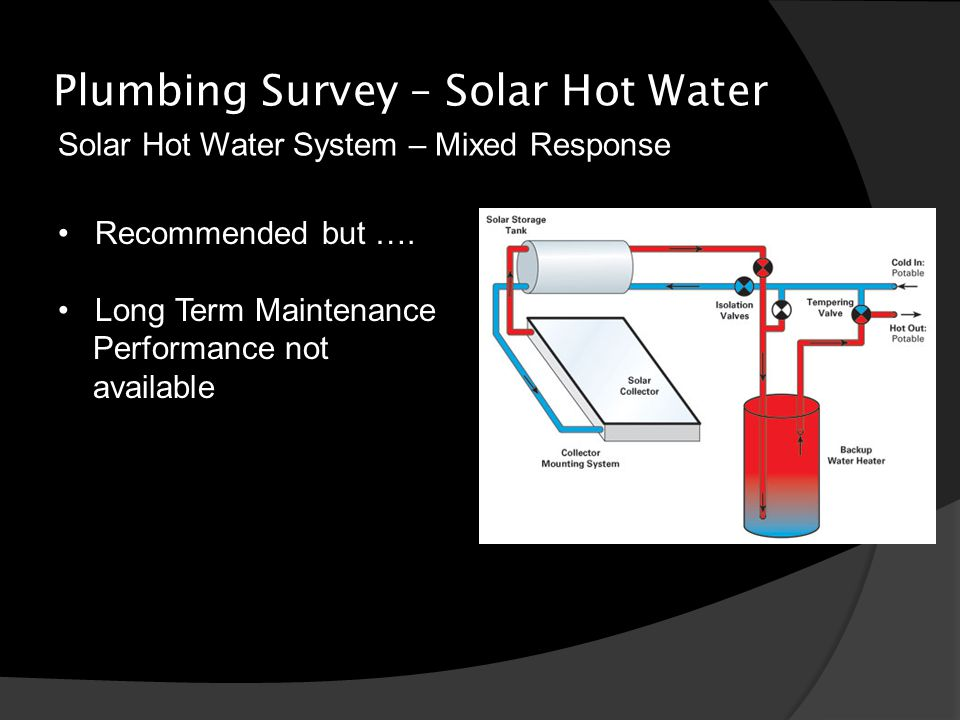 Plumbing Survey – Solar Hot Water Recommended but ….