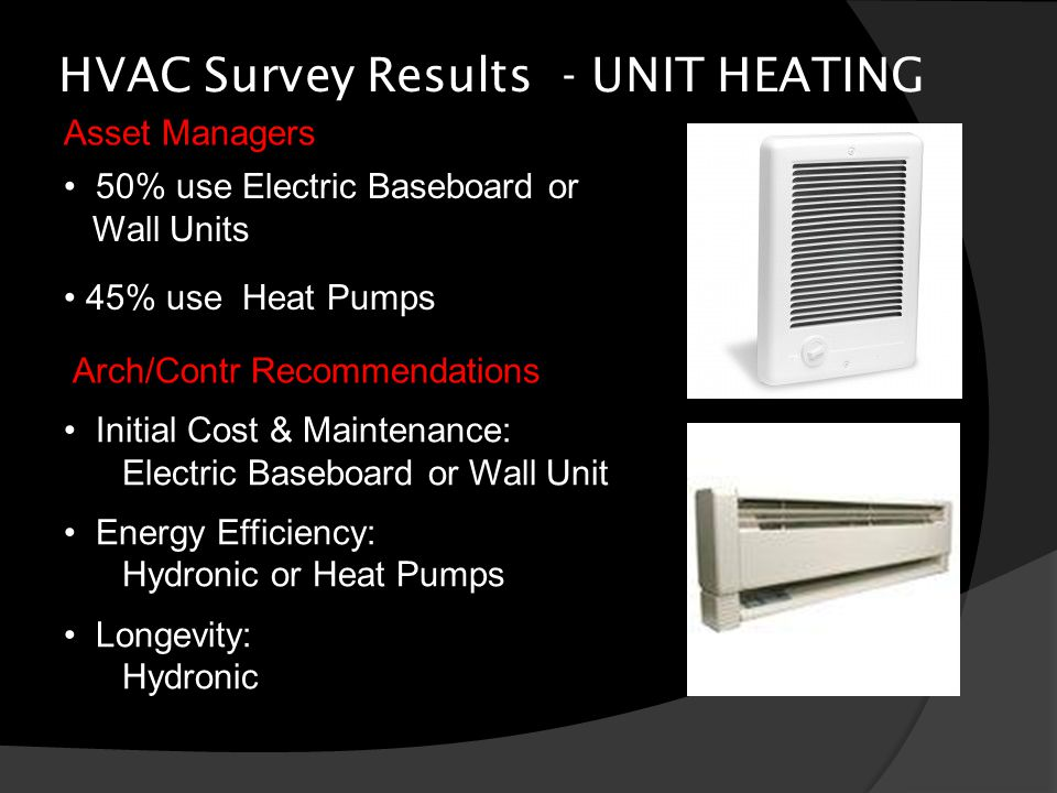 HVAC Survey Results - UNIT HEATING Asset Managers 50% use Electric Baseboard or Wall Units 45% use Heat Pumps Arch/Contr Recommendations Initial Cost & Maintenance: Electric Baseboard or Wall Unit Energy Efficiency: Hydronic or Heat Pumps Longevity: Hydronic