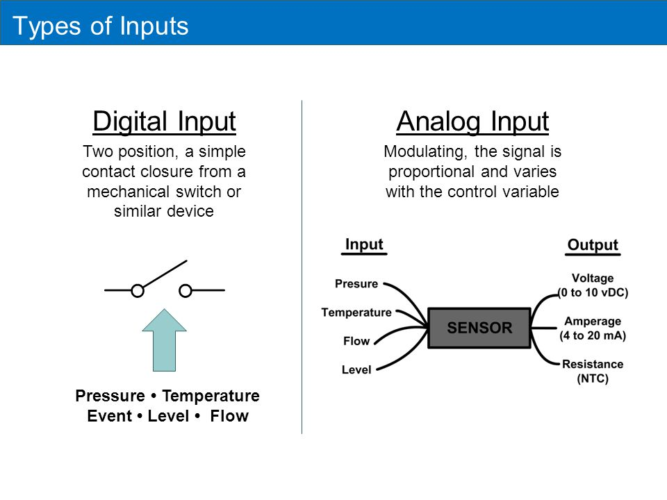 Types of Analog Inputs Typical sensors used in electronic control systems are: Resistance sensors are 'Resistance Temperature Devices (RTD's) Voltage sensors could be used for temperature, humidity and pressure.