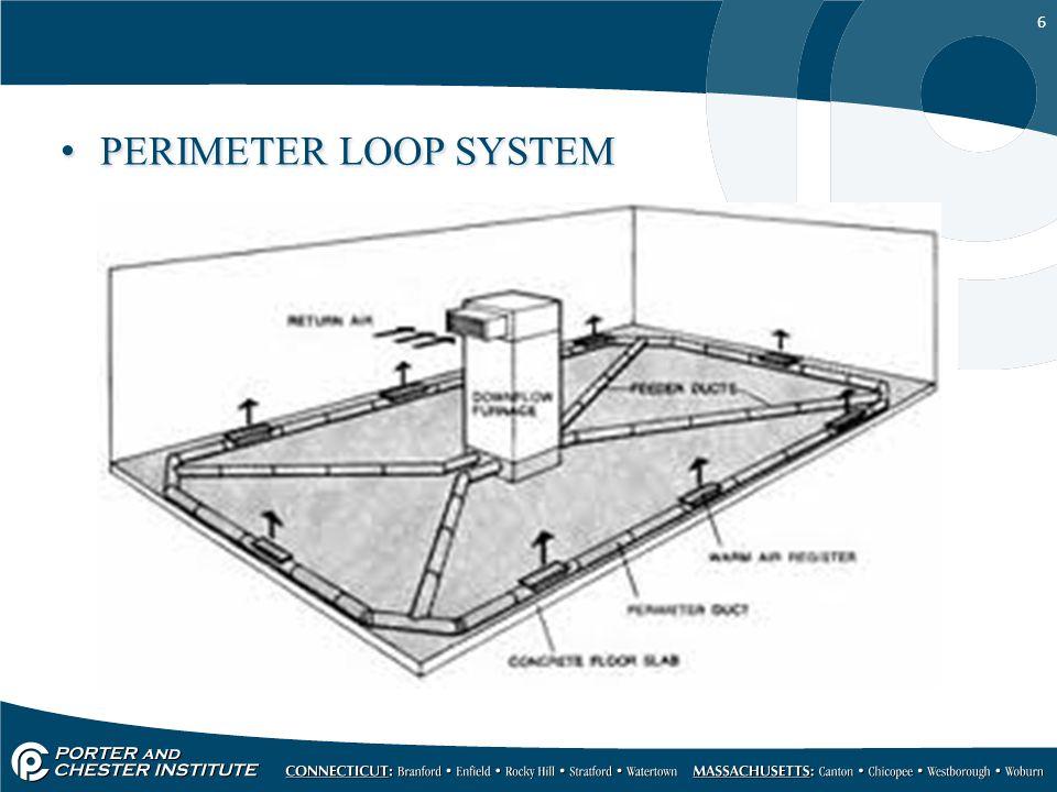 6 PERIMETER LOOP SYSTEM