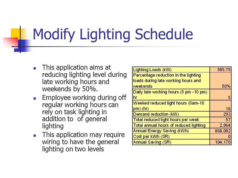 Modify Lighting Schedule This application aims at reducing lighting level during late working hours and weekends by 50%.