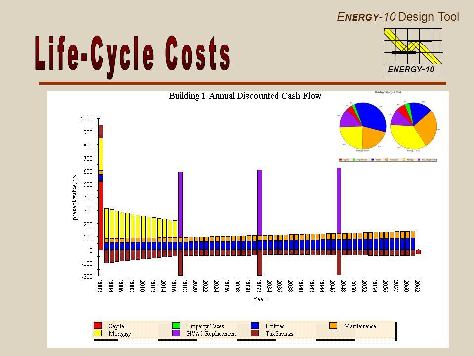 E NERGY -10 Design Tool ENERGY - 10