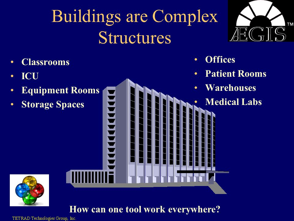 Buildings are Complex Structures Classrooms ICU Equipment Rooms Storage Spaces Offices Patient Rooms Warehouses Medical Labs How can one tool work eve