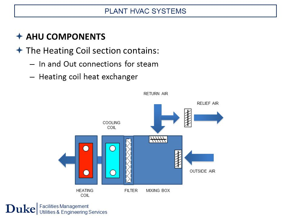 Facilities Management Utilities & Engineering Services Duke PLANT HVAC SYSTEMS  AHU COMPONENTS  The Heating Coil section contains: – In and Out conn