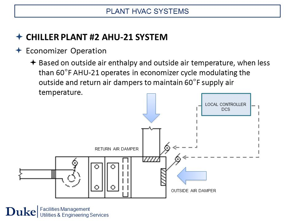 Facilities Management Utilities & Engineering Services Duke PLANT HVAC SYSTEMS  CHILLER PLANT #2 AHU-21 SYSTEM  Economizer Operation  Based on outs