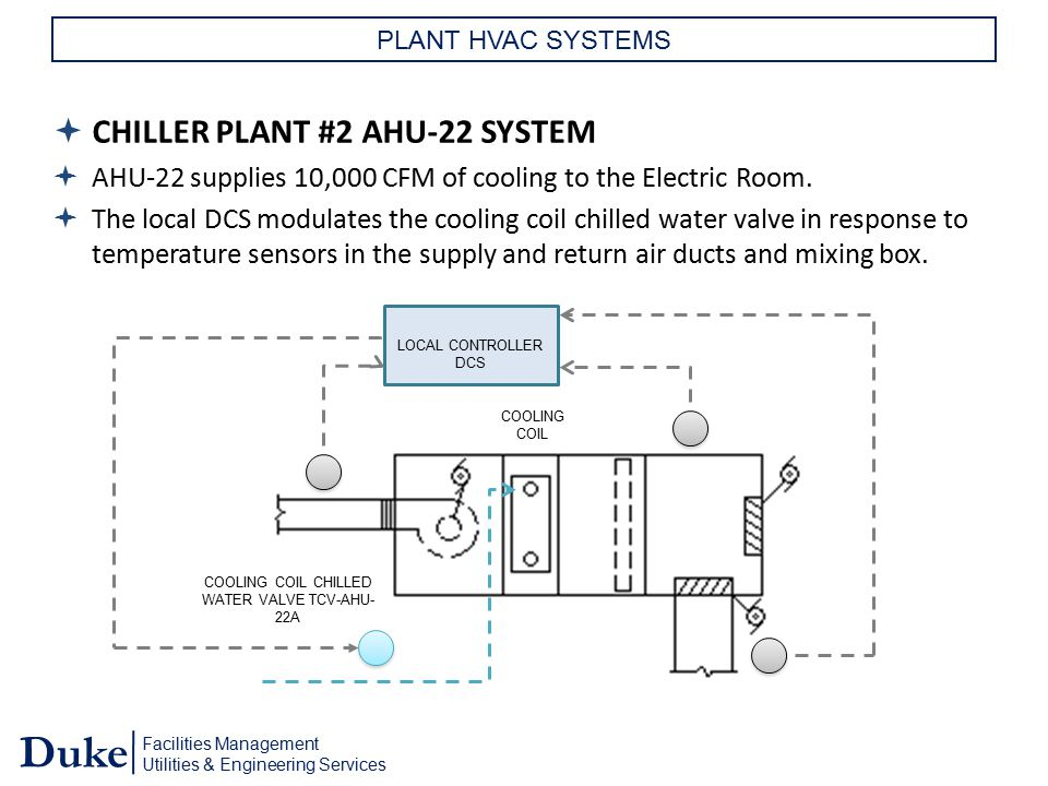 Facilities Management Utilities & Engineering Services Duke PLANT HVAC SYSTEMS  CHILLER PLANT #2 AHU-22 SYSTEM  AHU-22 supplies 10,000 CFM of coolin