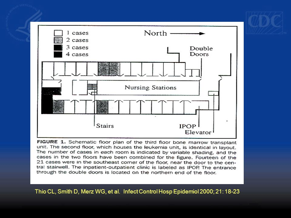 Thio CL, Smith D, Merz WG, et al. Infect Control Hosp Epidemiol 2000; 21: 18-23