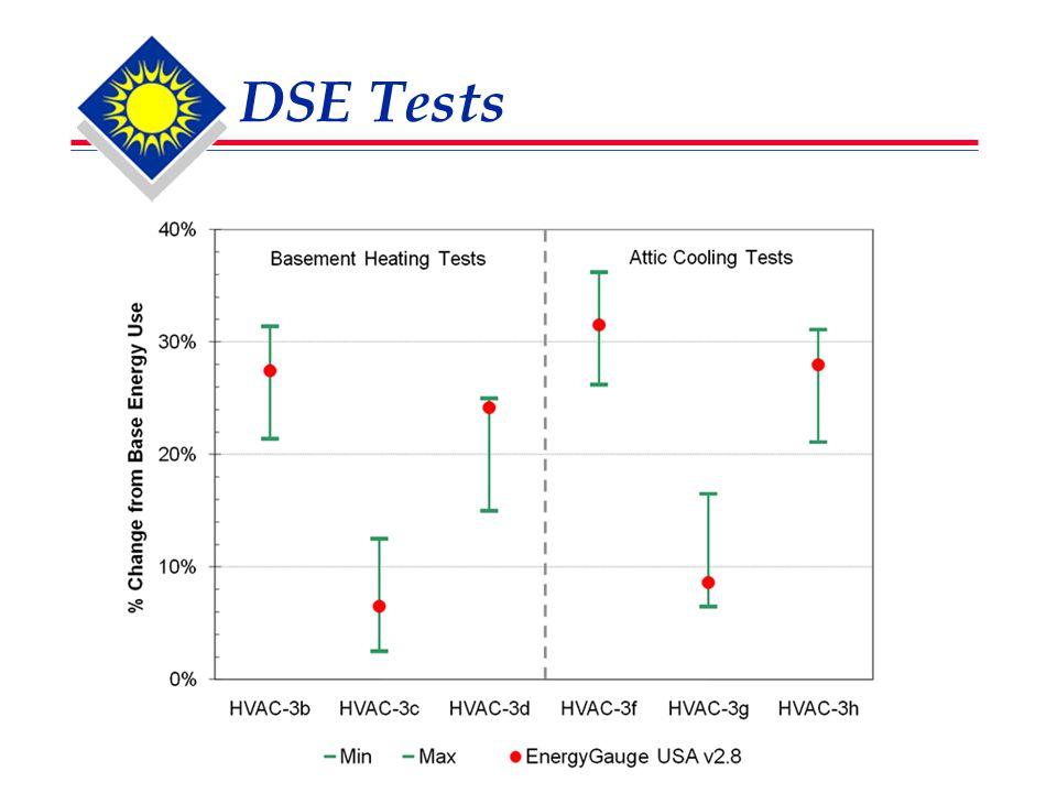 DSE Tests