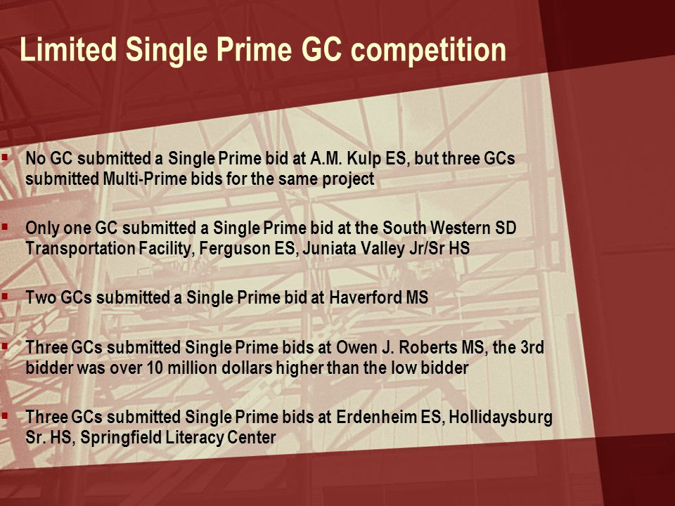 Limited Single Prime GC competition  No GC submitted a Single Prime bid at A.M. Kulp ES, but three GCs submitted Multi-Prime bids for the same projec