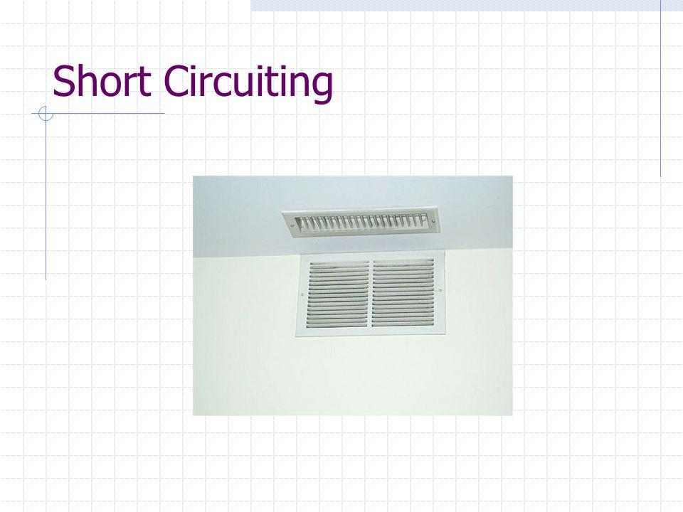 Short Circuiting