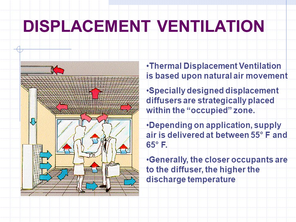 DISPLACEMENT VENTILATION Thermal Displacement Ventilation is based upon natural air movement Specially designed displacement diffusers are strategical