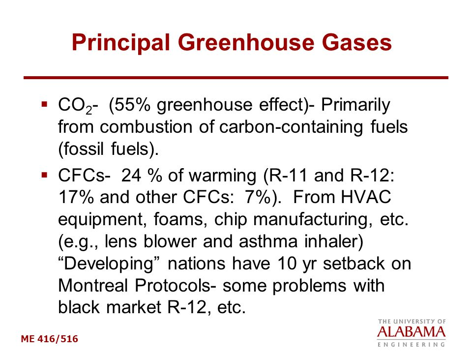 ME 416/516 Principal Greenhouse Gases  CO 2 - (55% greenhouse effect)- Primarily from combustion of carbon-containing fuels (fossil fuels).