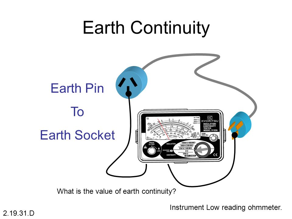Earth Continuity 11 Earth Pin To Earth Socket 2.19.31.D Instrument Low reading ohmmeter. What is the value of earth continuity?