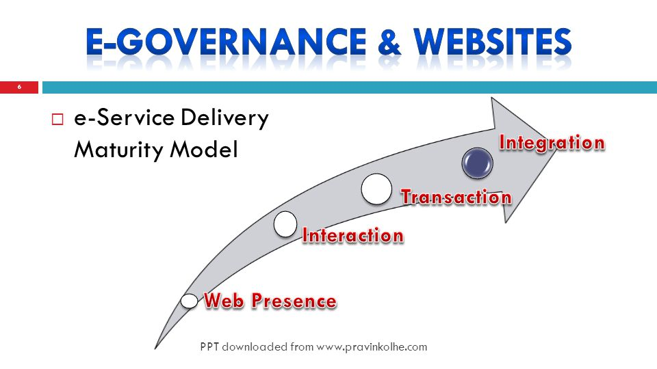  e-Service Delivery Maturity Model 6 PPT downloaded from www.pravinkolhe.com