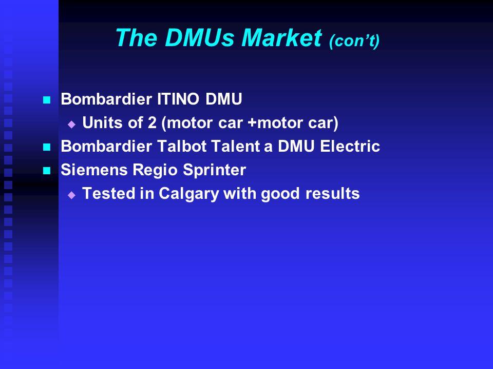 The DMUs Market (con't) Bombardier ITINO DMU   Units of 2 (motor car +motor car) Bombardier Talbot Talent a DMU Electric Siemens Regio Sprinter  