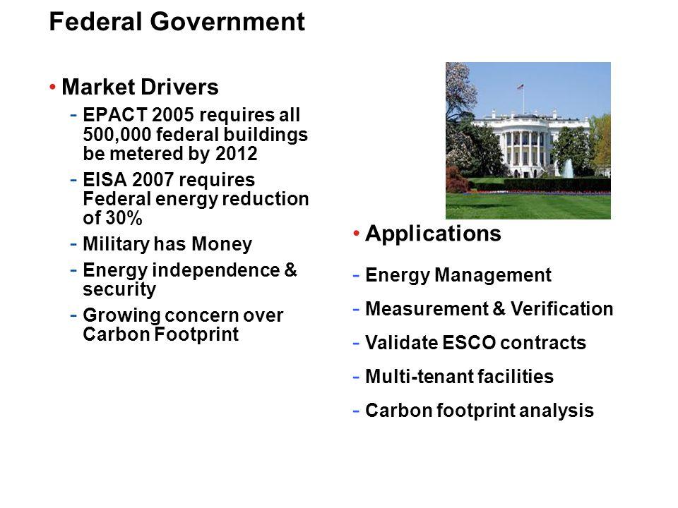 College & Universities / K-12 Schools Market Drivers - USGBC LEED Certification  K-12 – 1,705 reg.
