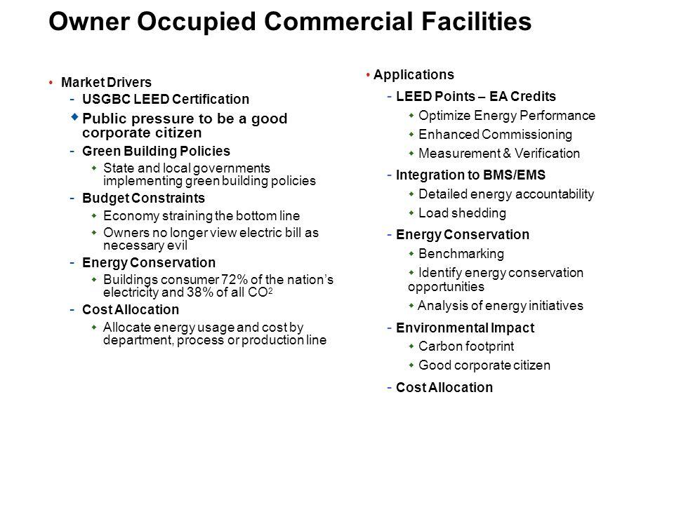 Market Drivers - $6.5 Billion in energy  2.5 x avg.