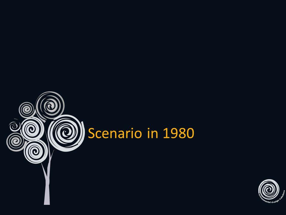 Scenario in 1980