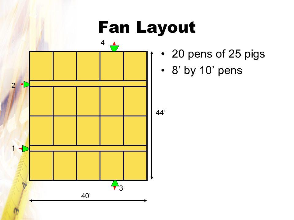 Fan Layout 20 pens of 25 pigs 8' by 10' pens 1 2 3 4 40' 44'