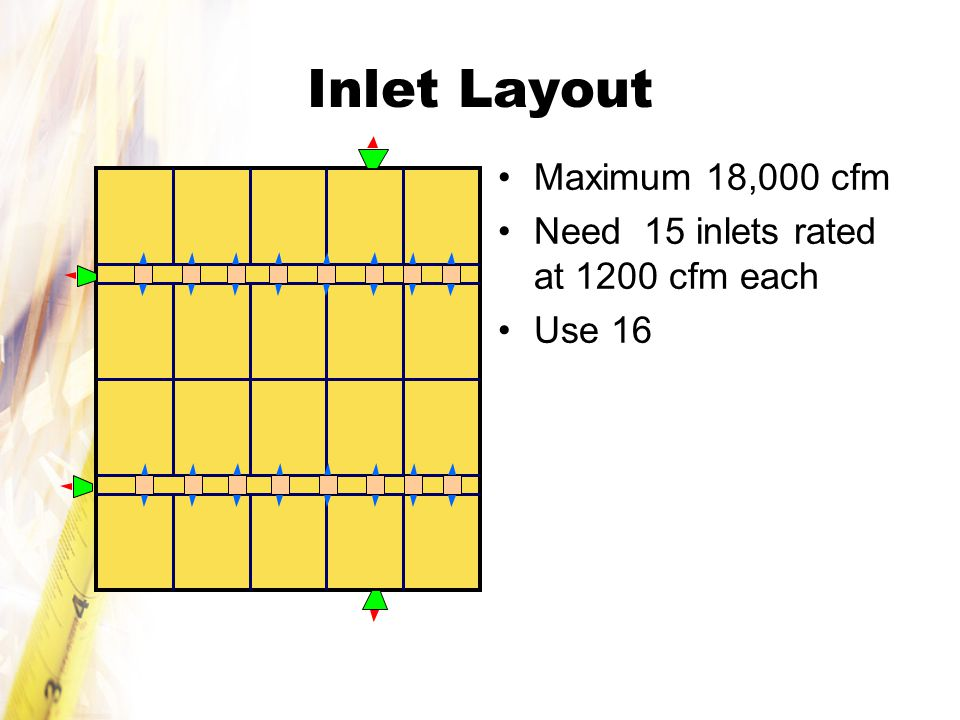 Inlet Layout Maximum 18,000 cfm Need 15 inlets rated at 1200 cfm each Use 16