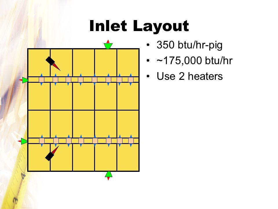 Inlet Layout 350 btu/hr-pig ~175,000 btu/hr Use 2 heaters
