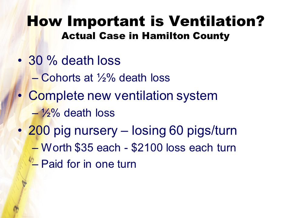 How Important is Ventilation.