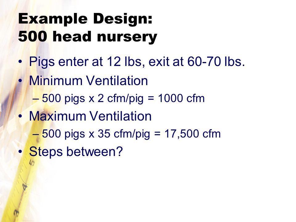 Example Design: 500 head nursery Pigs enter at 12 lbs, exit at 60-70 lbs. Minimum Ventilation –500 pigs x 2 cfm/pig = 1000 cfm Maximum Ventilation –50