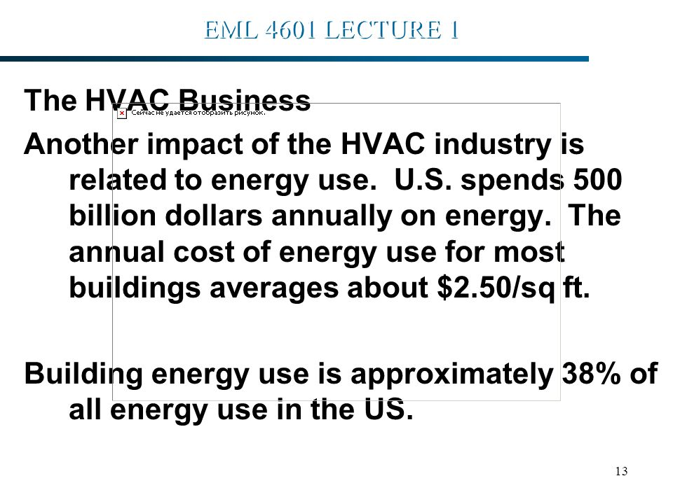 13 EML 4601 LECTURE 1 The HVAC Business Another impact of the HVAC industry is related to energy use.