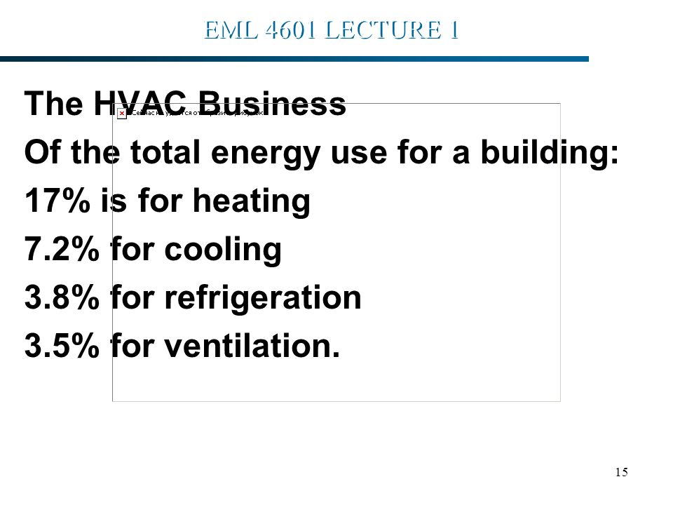 15 EML 4601 LECTURE 1 The HVAC Business Of the total energy use for a building: 17% is for heating 7.2% for cooling 3.8% for refrigeration 3.5% for ventilation.