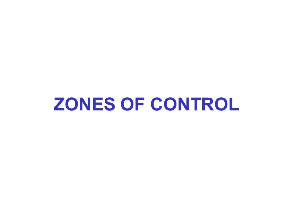 ZONES OF CONTROL