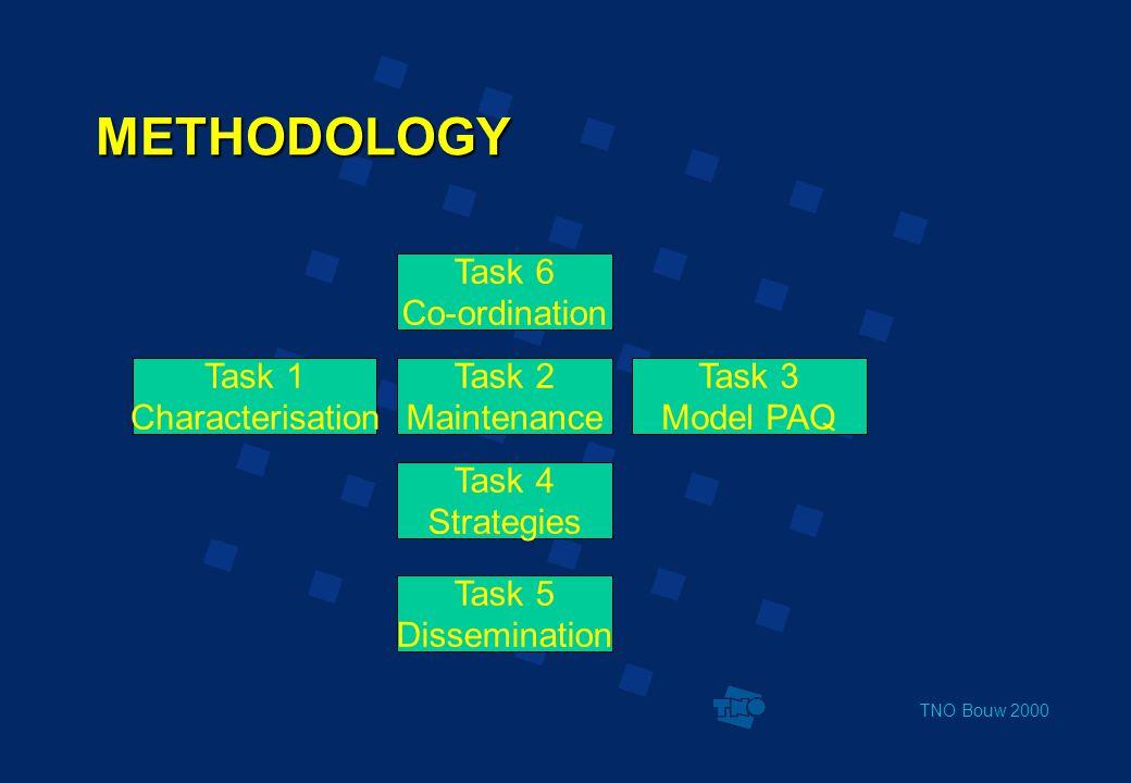TNO Bouw 2000 METHODOLOGY Task 6 Co-ordination Task 2 Maintenance Task 3 Model PAQ Task 1 Characterisation Task 4 Strategies Task 5 Dissemination