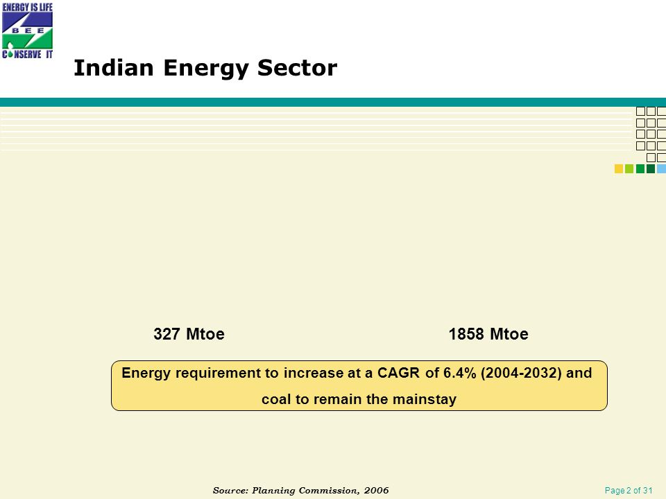 Page 2 of 31 Indian Energy Sector Energy requirement to increase at a CAGR of 6.4% (2004-2032) and coal to remain the mainstay Source: Planning Commission, 2006 327 Mtoe1858 Mtoe
