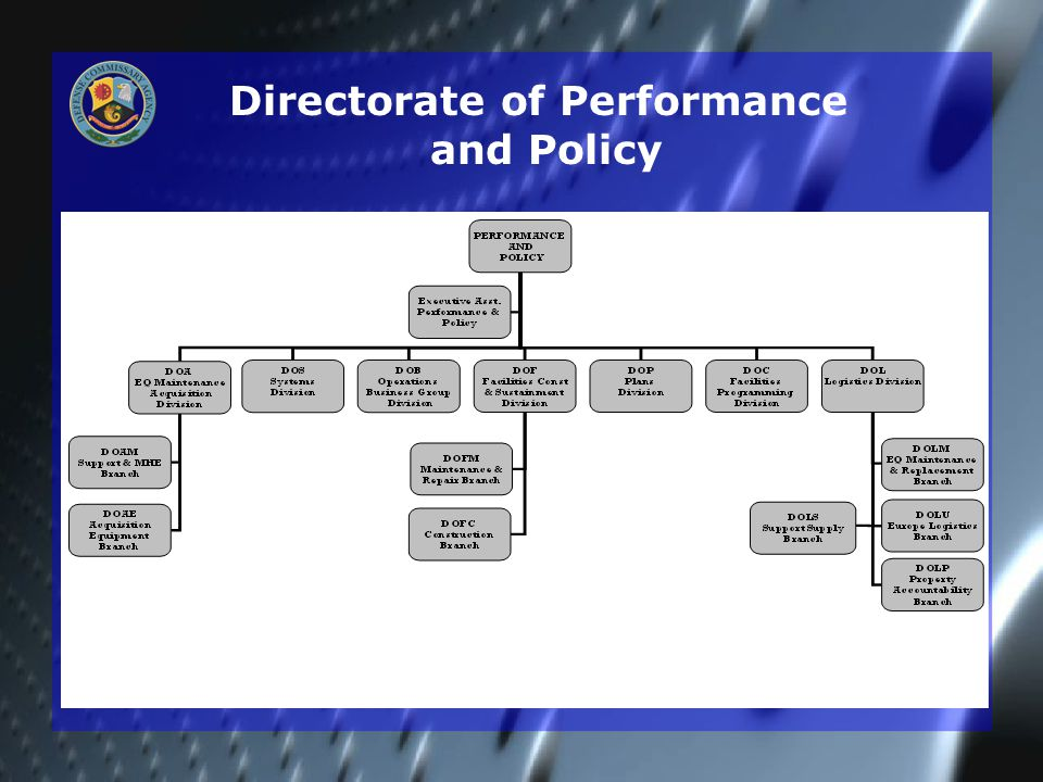 Directorate of Performance and Policy