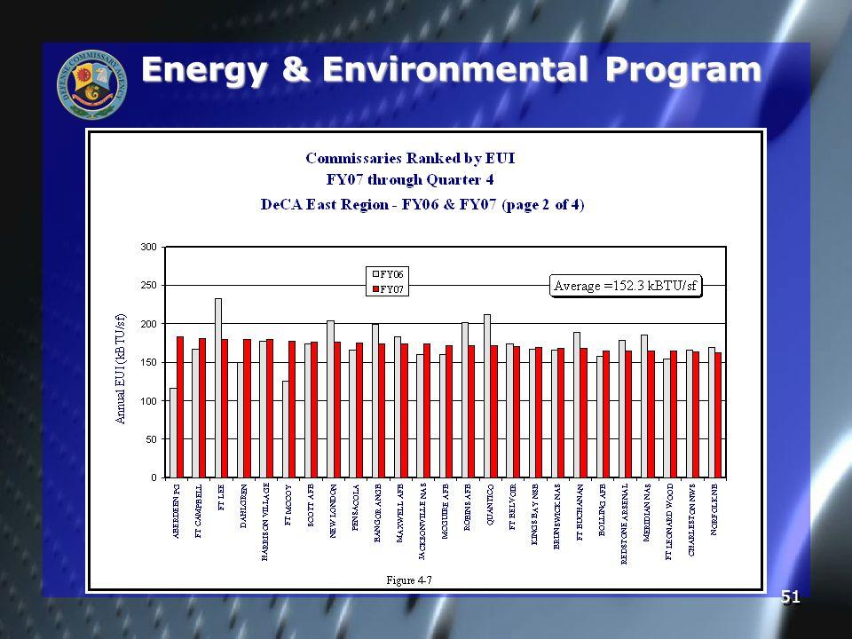 51 Energy & Environmental Program