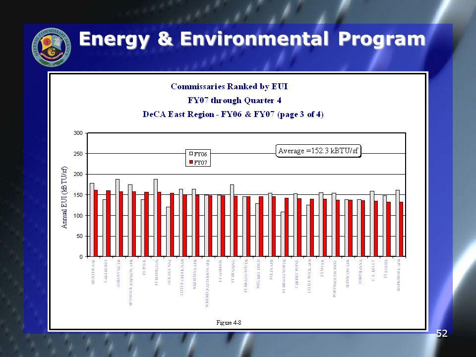 52 Energy & Environmental Program