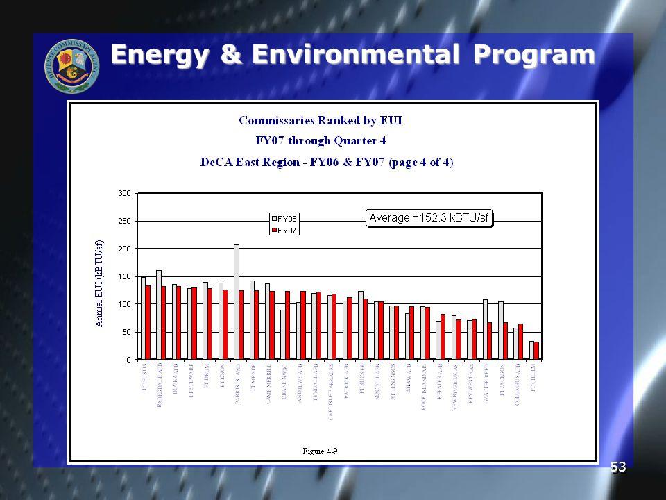 53 Energy & Environmental Program