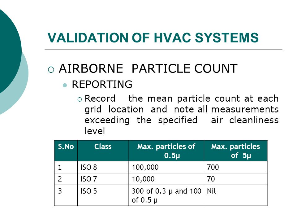 VALIDATION OF HVAC SYSTEMS  AIRBORNE PARTICLE COUNT REPORTING  Record the mean particle count at each grid location and note all measurements exceed