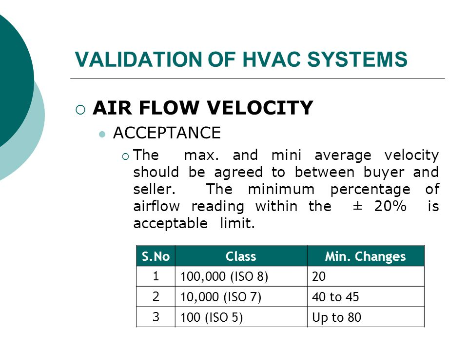 VALIDATION OF HVAC SYSTEMS  AIR FLOW VELOCITY ACCEPTANCE  The max.