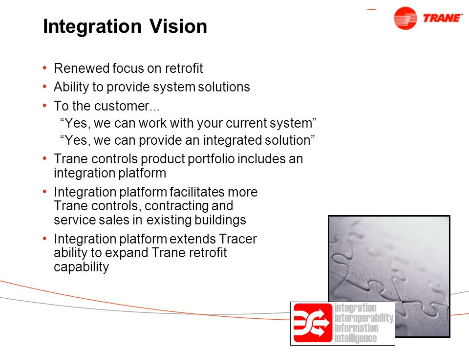 Integration Vision Renewed focus on retrofit Ability to provide system solutions To the customer...