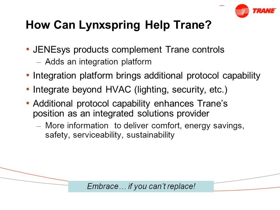 How Can Lynxspring Help Trane.