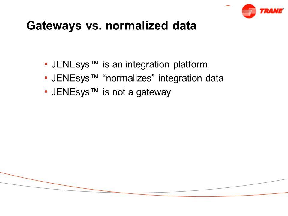 Gateways vs.