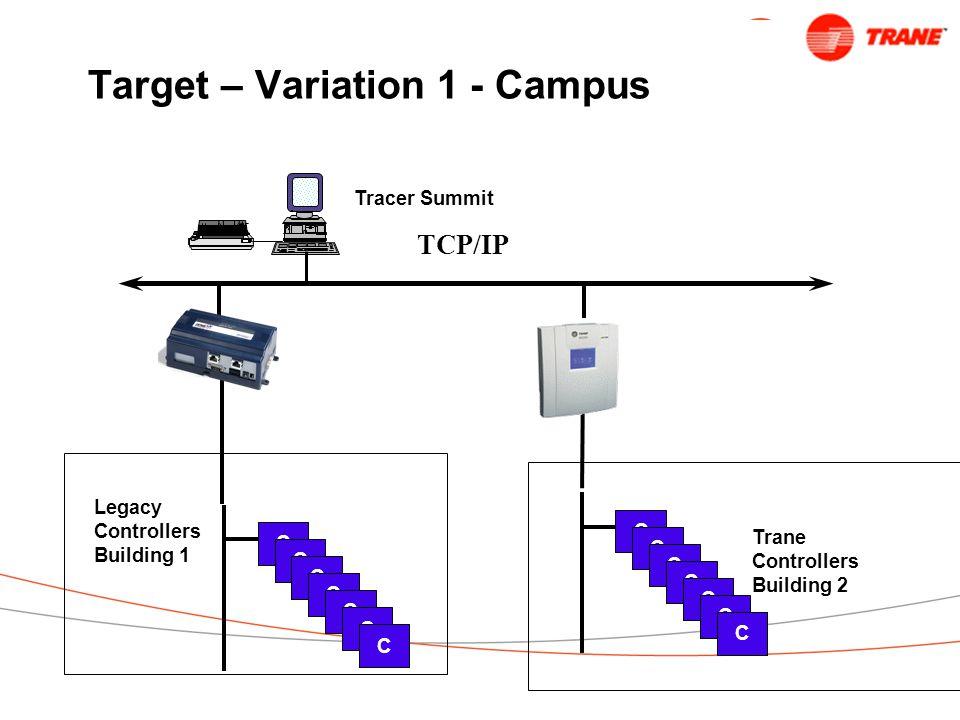 Target – Variation 1 - Campus TCP/IP C C C C C C C Tracer Summit Trane Controllers Building 2 C C C C C C C Legacy Controllers Building 1