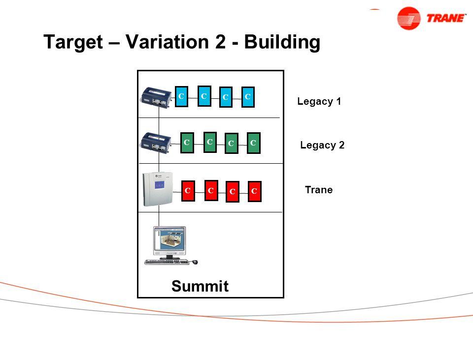Target – Variation 2 - Building C C C C C C C C C C C C Summit Legacy 1 Legacy 2 Trane